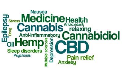 Using CBD for Pain