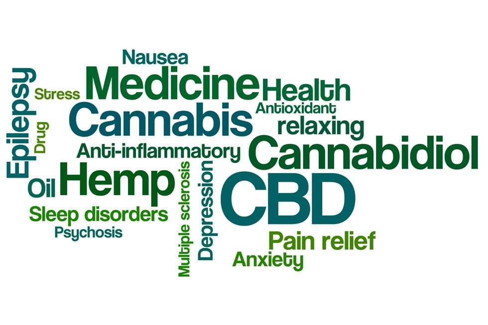 Using CBD for Pain